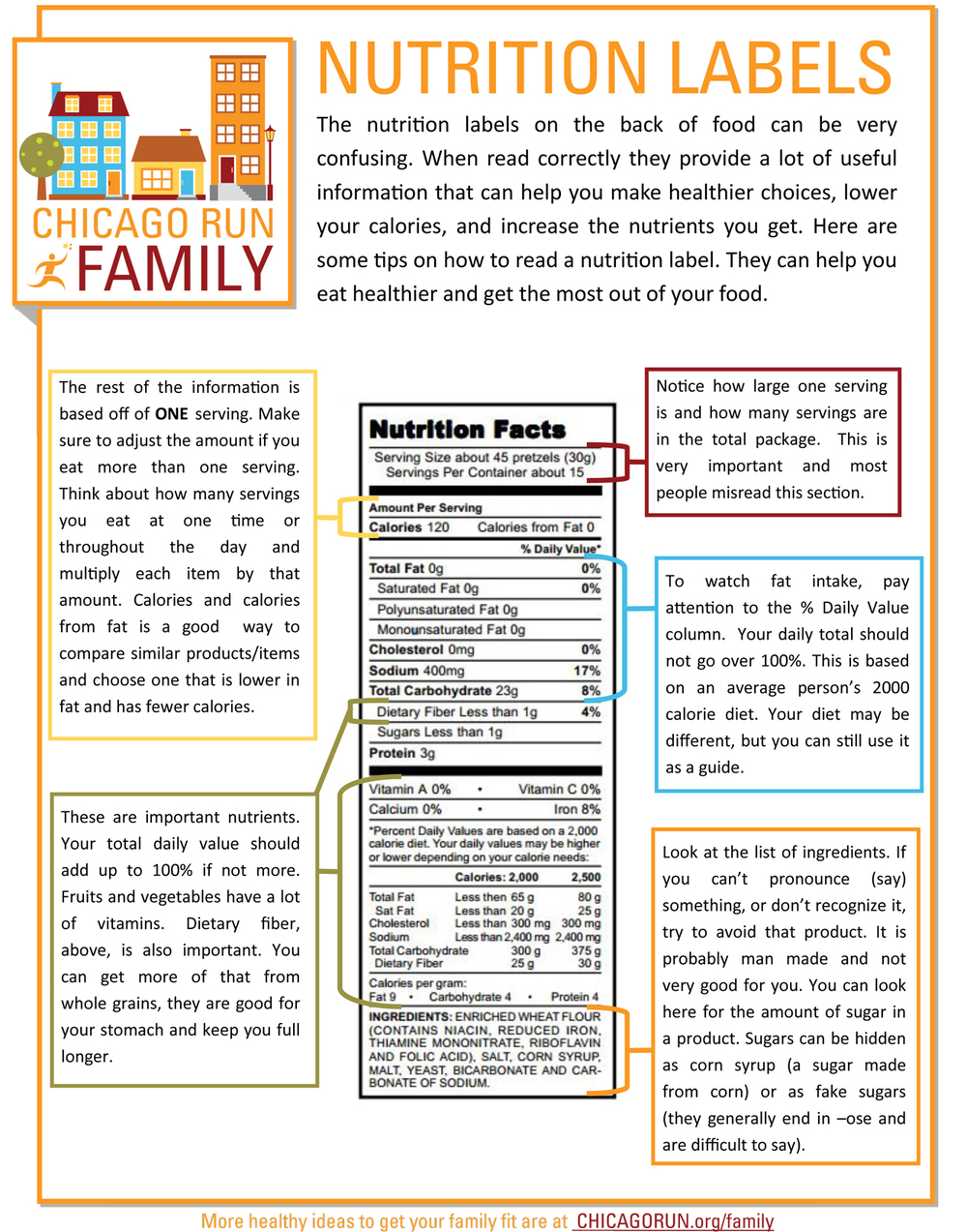 Nutrition-Labels.jpg