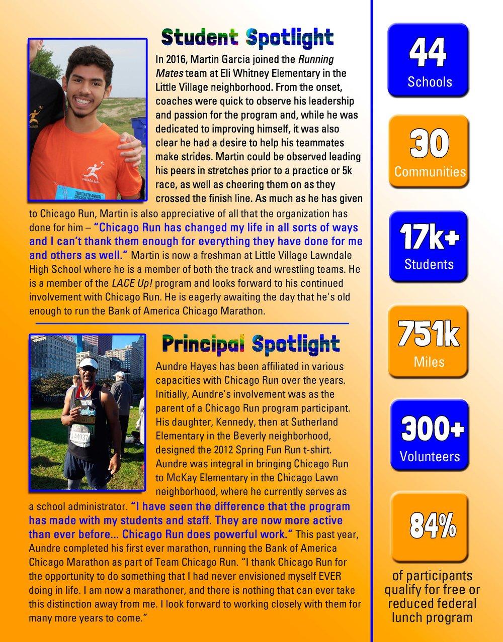 4 - Spotlight & Stats.jpg