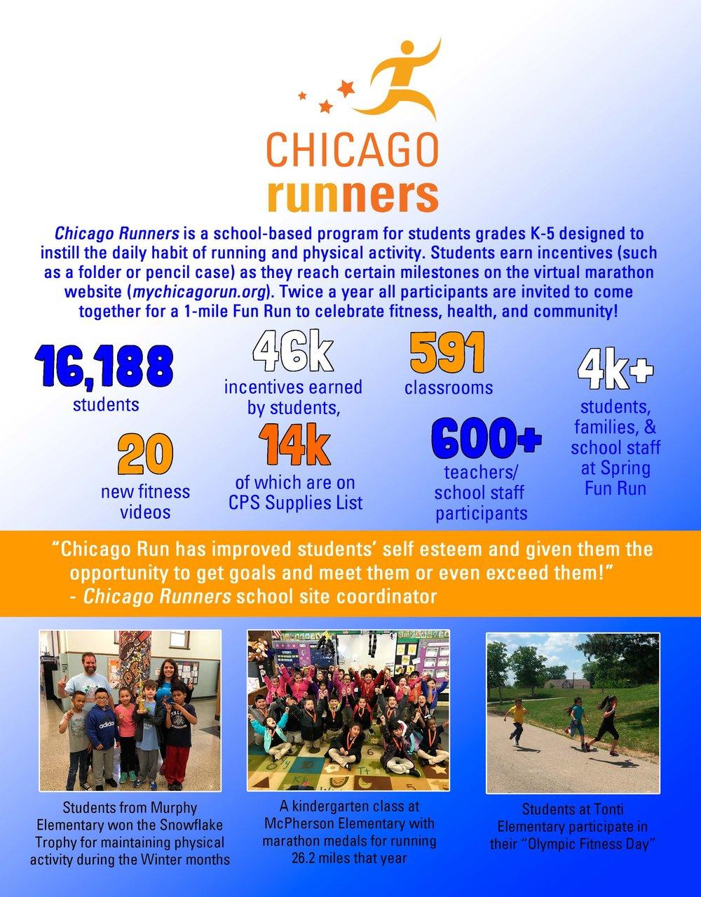 6 - Runners Description.jpg