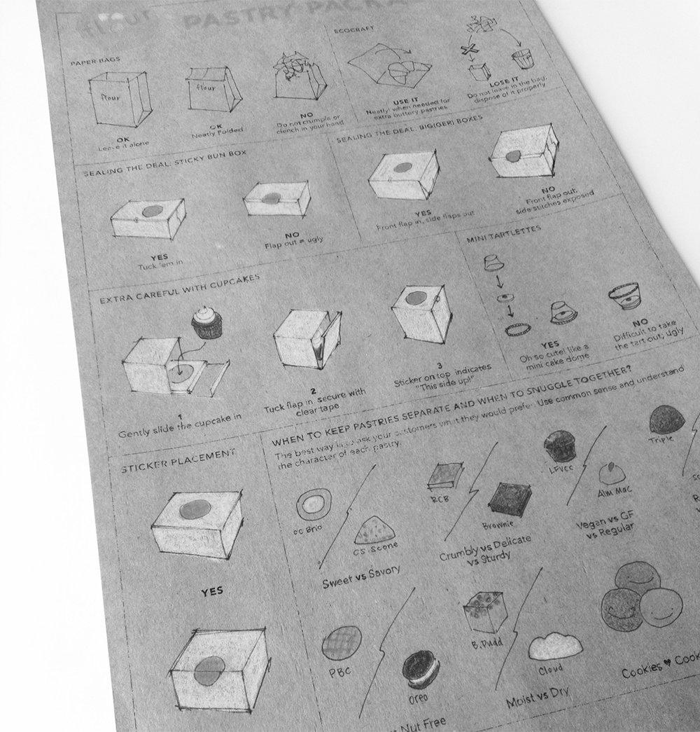 Packaging Guide for Flour Bakery