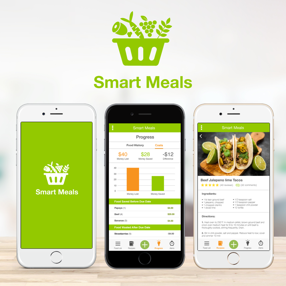 Smart Meals App