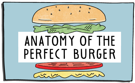 perfectburger-button-(568x349).png