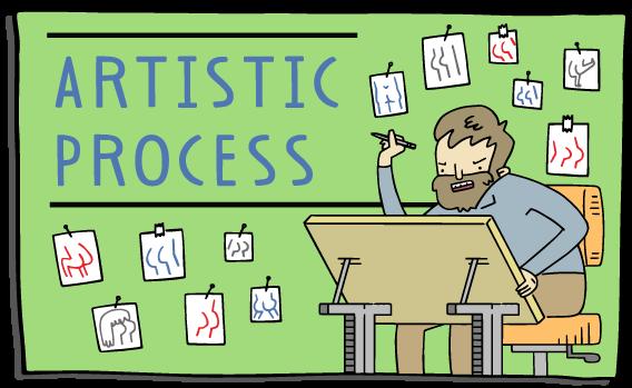 artisticprocessv2-button-(568x349).png