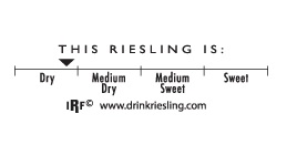 Riesling Sweetness Level Guide
