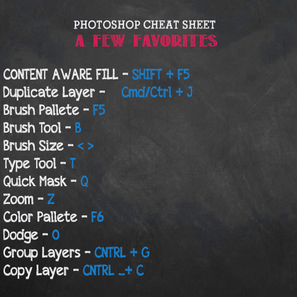 photoshoop cheat sheet.jpg