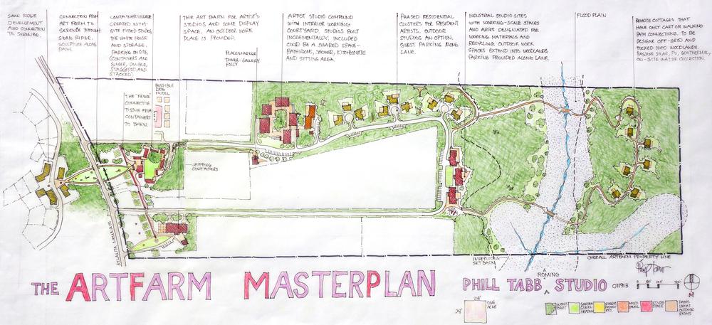 Master Plan Phases Art Farm At Serenbe