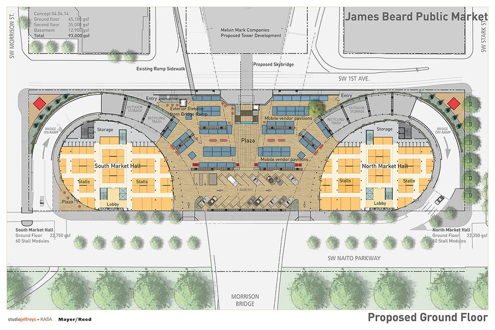 James Beard Public Market