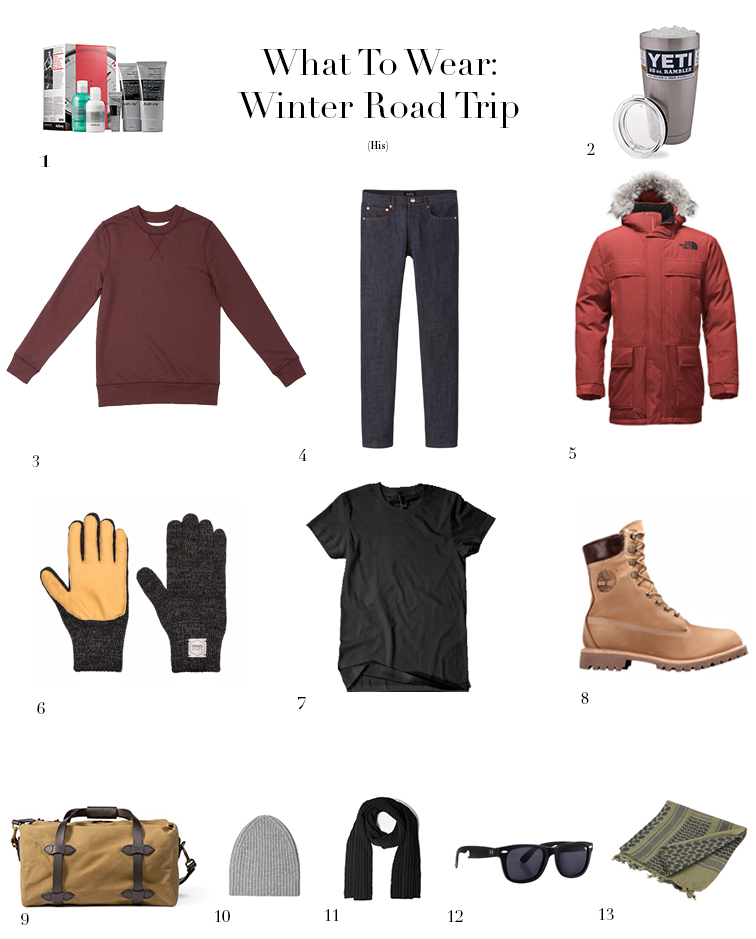 lovethenortons_crosscountry_whattowear_guide_his