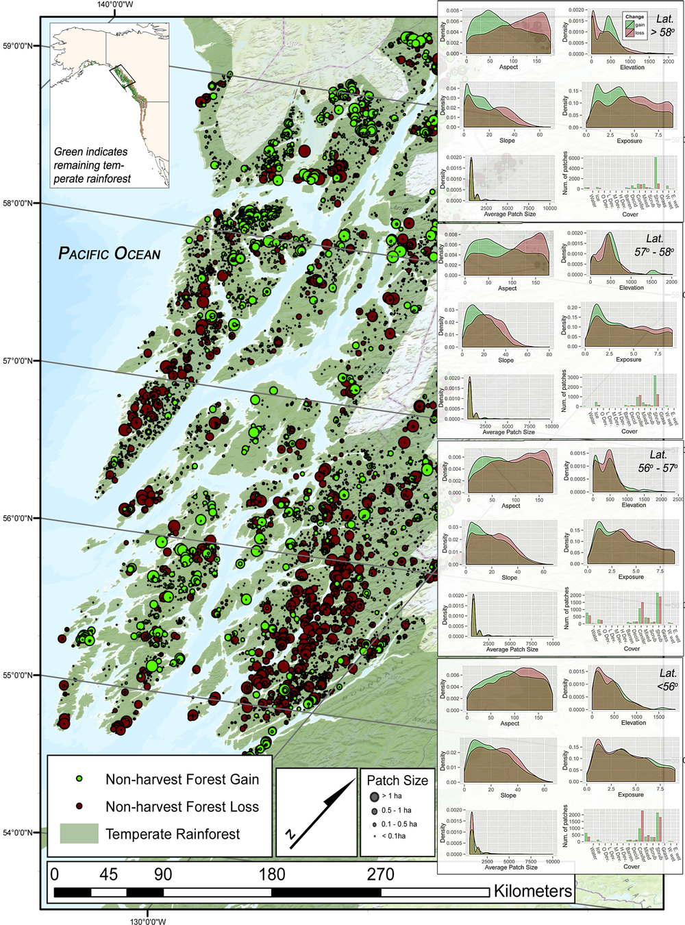 Distribution of forest disturbances across southeast Alaska (anthropogenic disturbances removed) and a comparative distribution of their spatio-topographic contexts at a latitudinal scale.  The analysis is conducted at the 30m scale. From Buma and Barrett 2015.