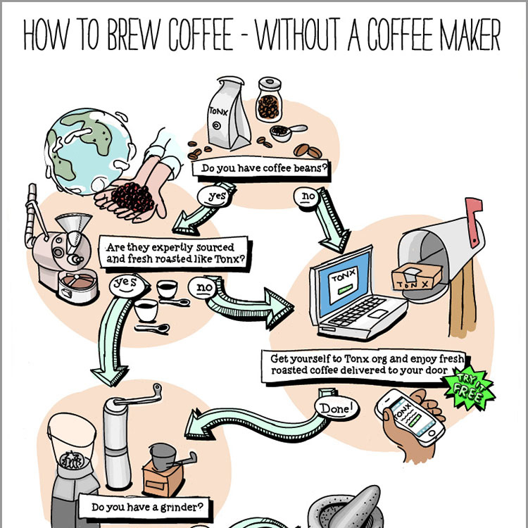 coffee-hacks