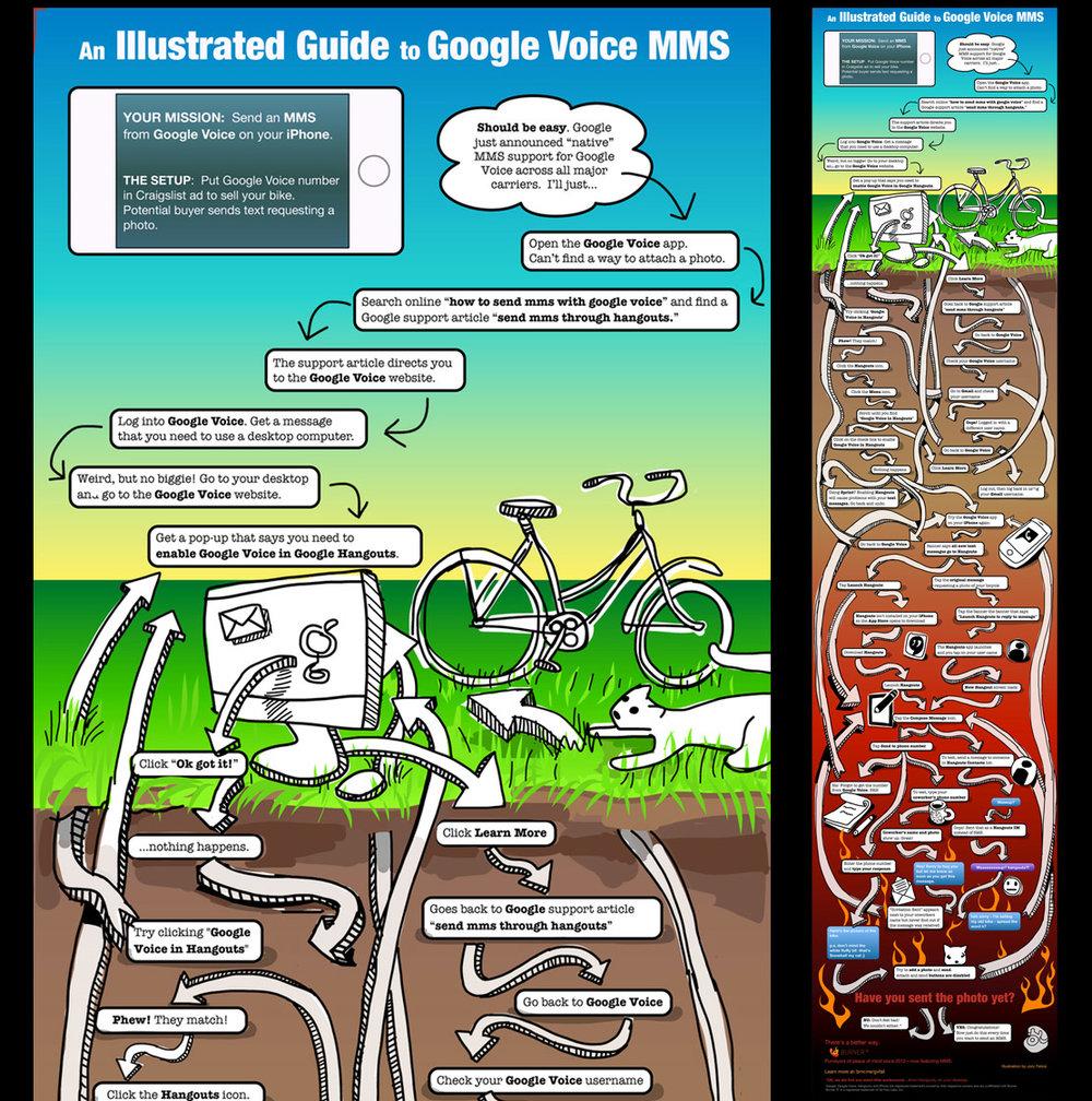 gv-mms-guide-1.jpg