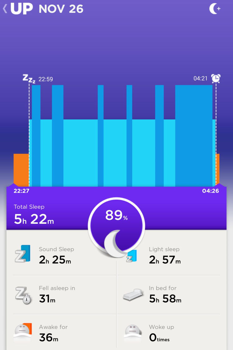 Day 10 (Wednesday): I hard a little trouble sleeping from 10:30pm, and only fell asleep at 11pm. But I had one of the best sleep of my entire challenge, I see this day as the standard in which most of my sleep would follow.