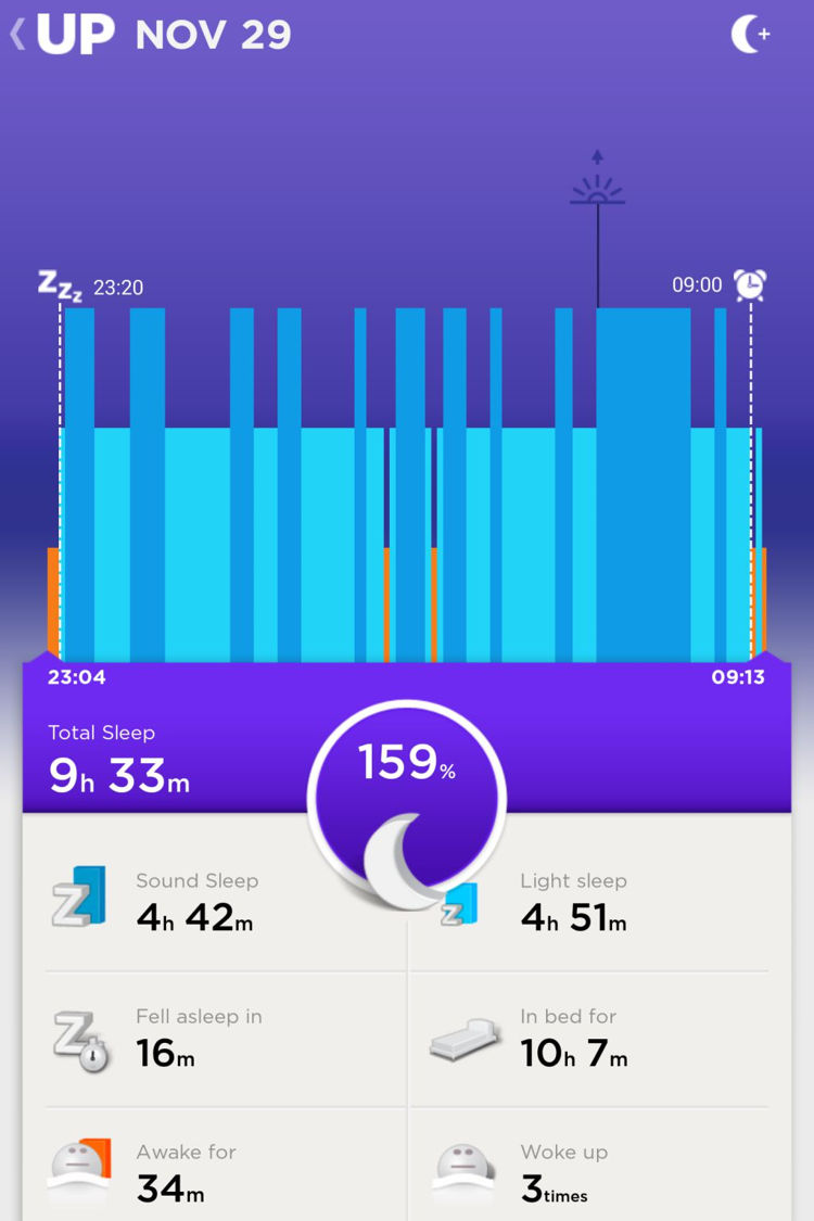 Day 13 (Saturday): A whole lot of sleep! I got nothing much to report apart from that.