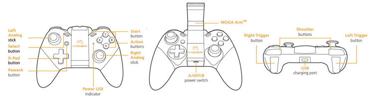 Moga Pro Specifications