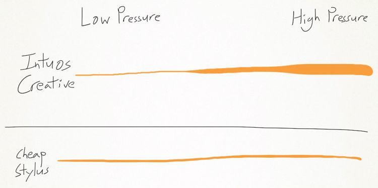 intuos-creative-stylus-pressure-test1.jpg