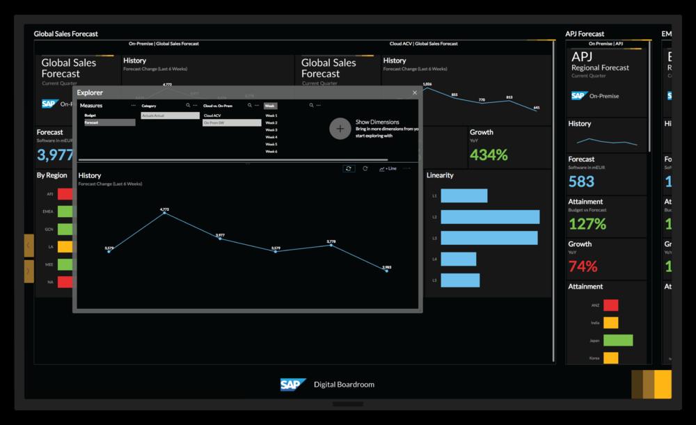 SAP Digital Boardroom in Production - Showing Control Menu
