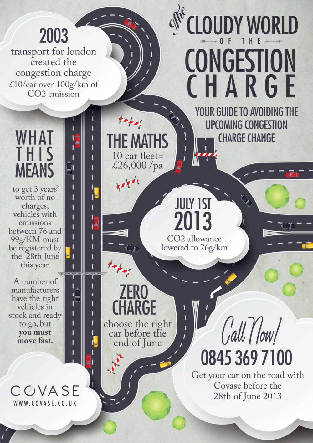 Congestion charge emissions infographic