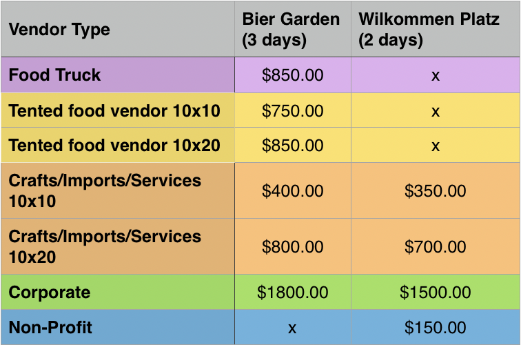 OKT 2019 Vendor Pricing.png