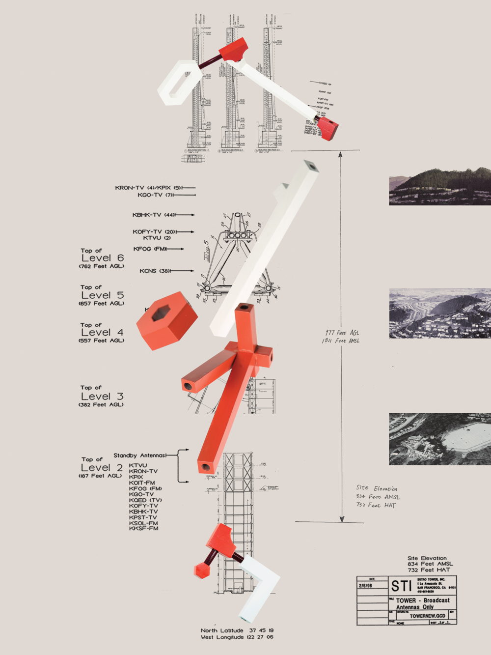 Typotecture I - Site elevation amsl