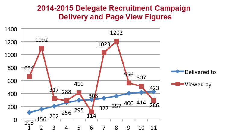 WeChat 2014-2015 Delegate Recruitment.png