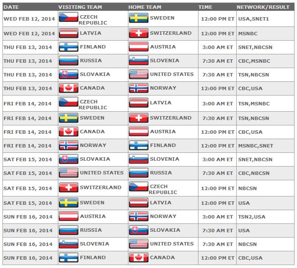 Sochi Final.png