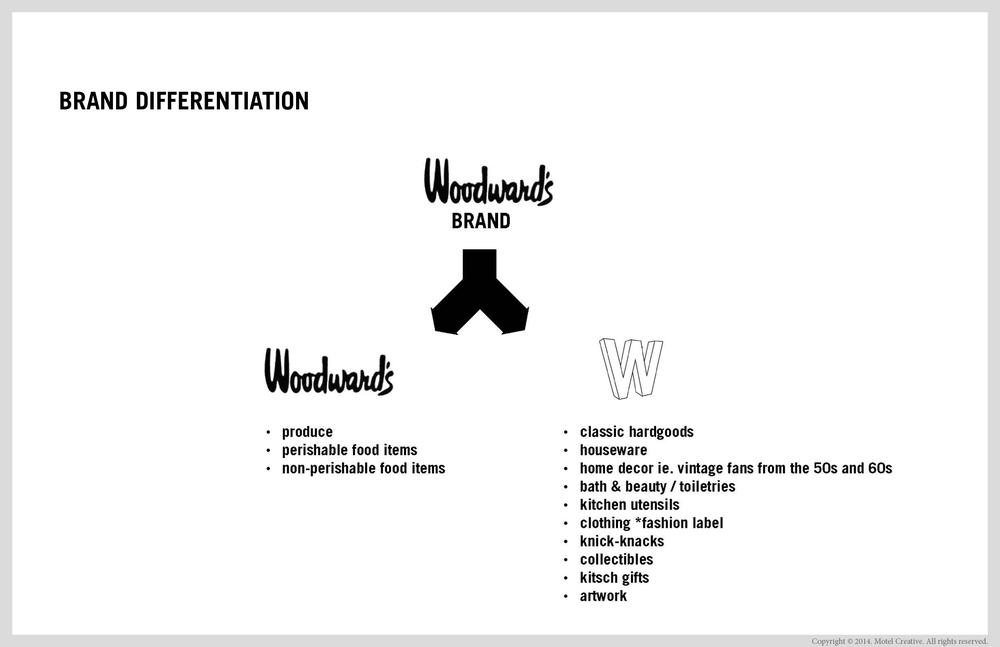 Woodwards-presentation6.jpg