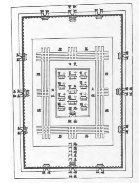 Idealized plan of Imperial Chinese capital city from   Yongle Dadian   (The Great Encyclopedia of the Yongle Period; Beijing 1949)