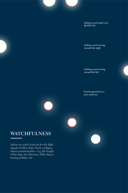Watchfulness.png