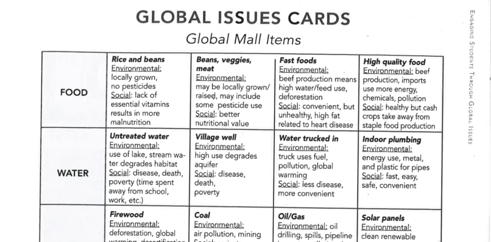 Global Mall Consequences
