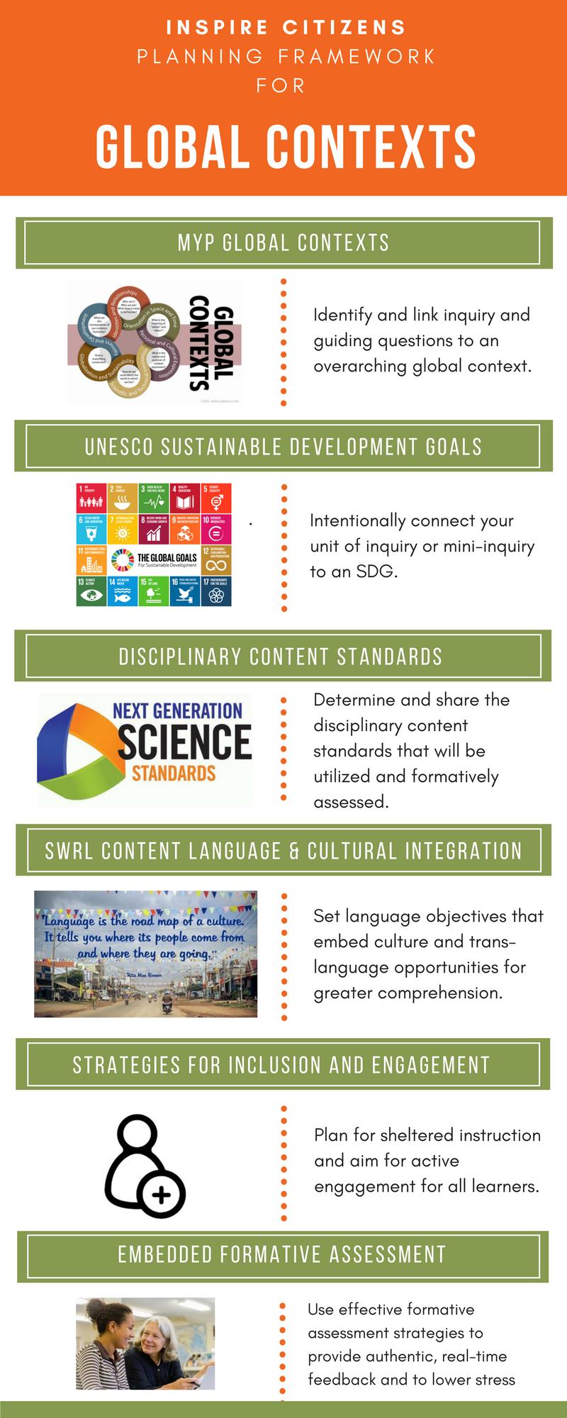 Planning Framework PDF