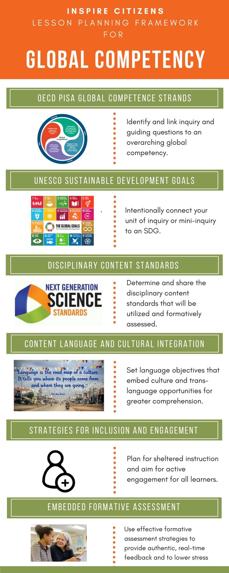Global Competency Lesson Framework.jpg