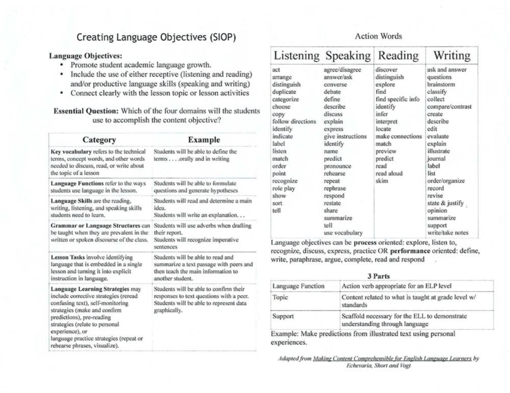 Language Objectives Cheat Sheet 1