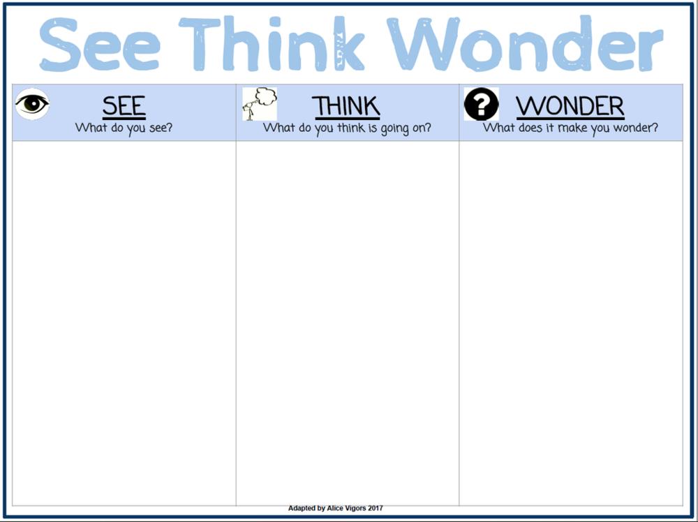 see-think-wonder-template_orig.png