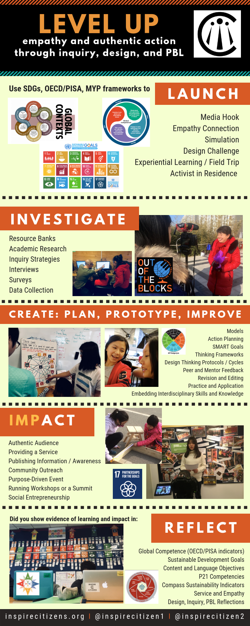 The Empathy to Action Inspire Citizens' framework integrates best practices of PBL, design thinking, and global competence to meet standards and criteria in an authentic and powerful way.