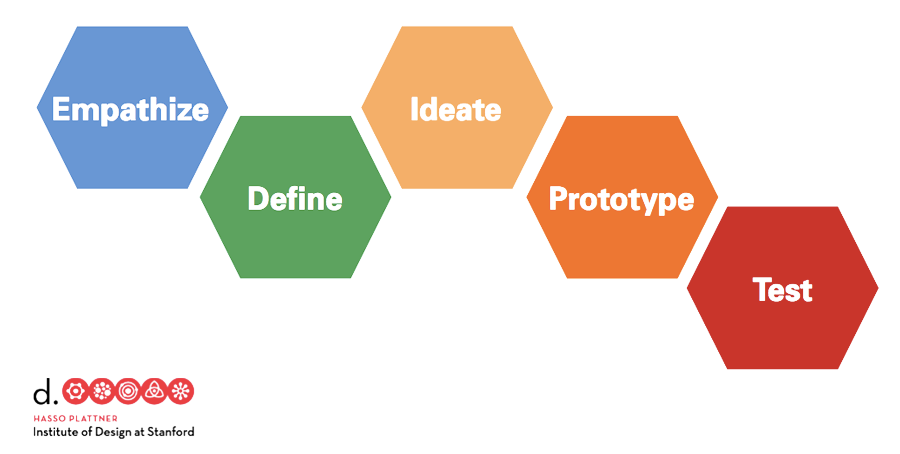 design_thinking.png