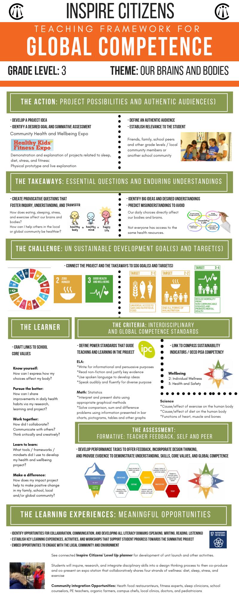 Grade 3 Demo_ ETU SDG PBL Teacher Planning _ Student Framework.png