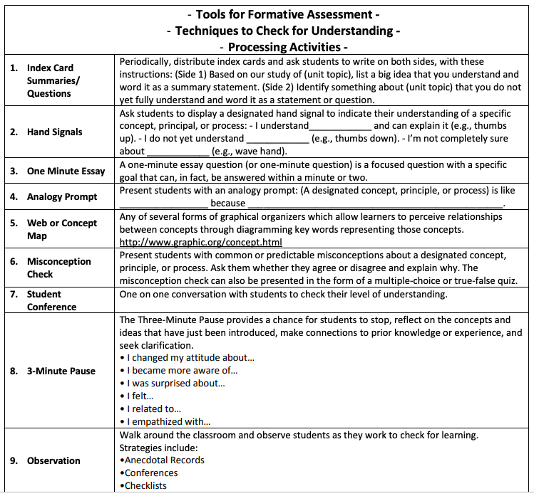 60 Great Formative Assessments