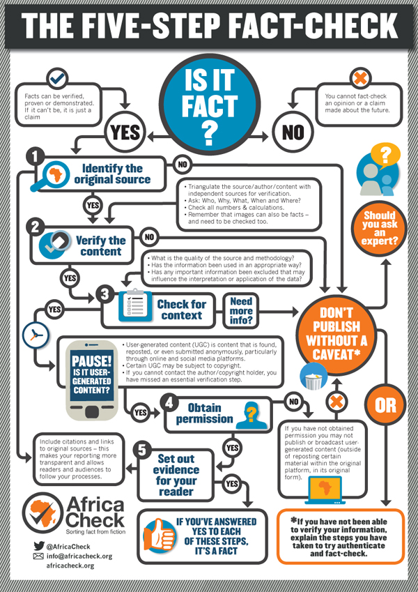 fact-check-infographic-600px-copy.jpg