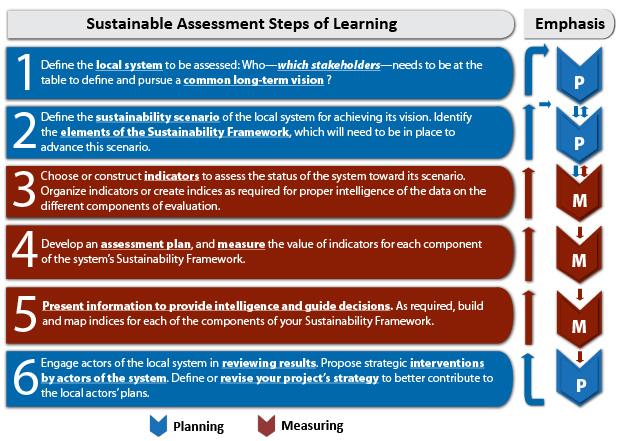 sustainability-Framework.jpg