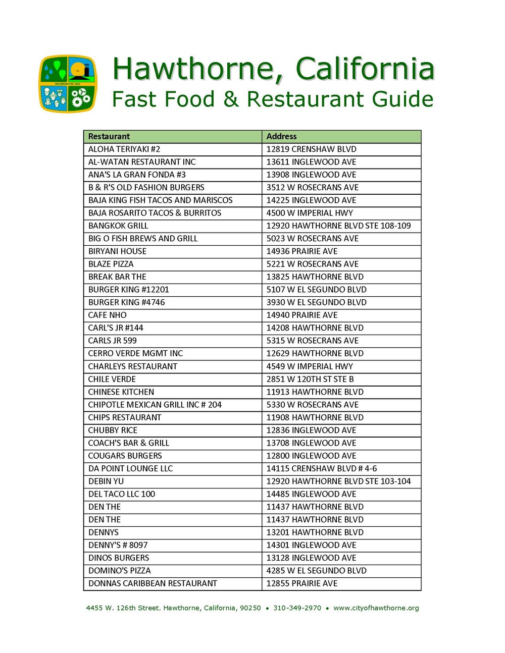 Fast Food & Restaurant Guide - pg 1
