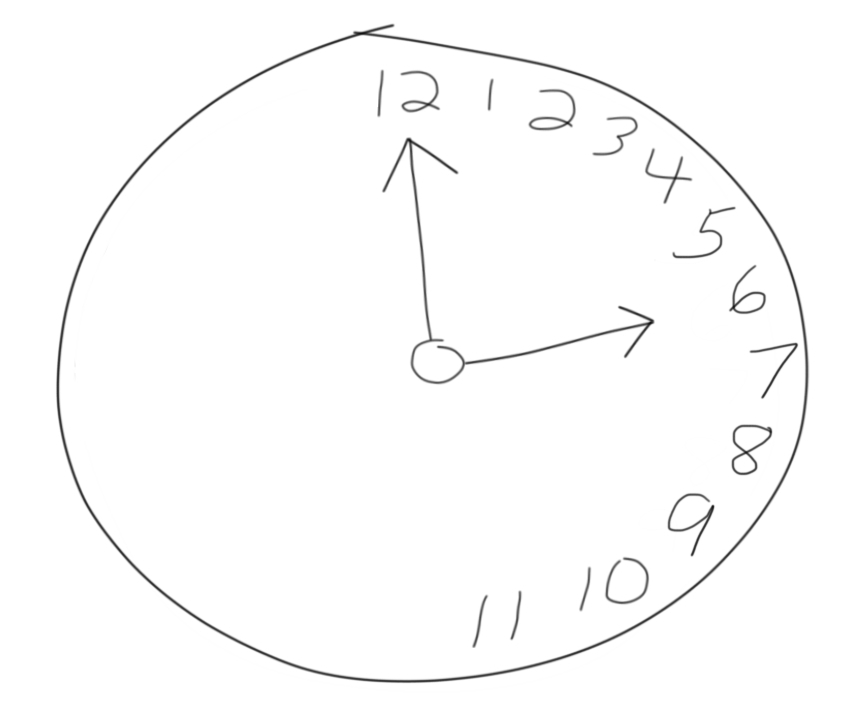 Example of what a clock might look like if drawn by a contralateral neglect patient.