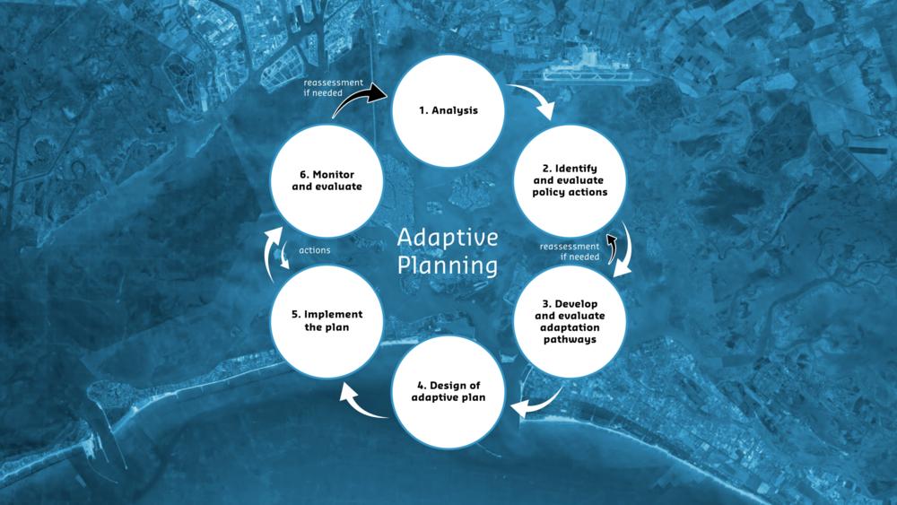 Deltares: Adaptive Planning  - Promotiefilm voor het Adaptive Planning-systeem van Deltares, waarmee beleidsmakers toekomstbestendige beslissingen kunnen maken over watermanagement.
