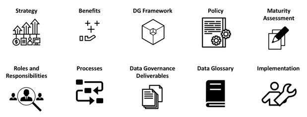 Data_Governance_topics.jpg