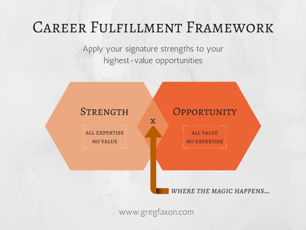 career fulfillment