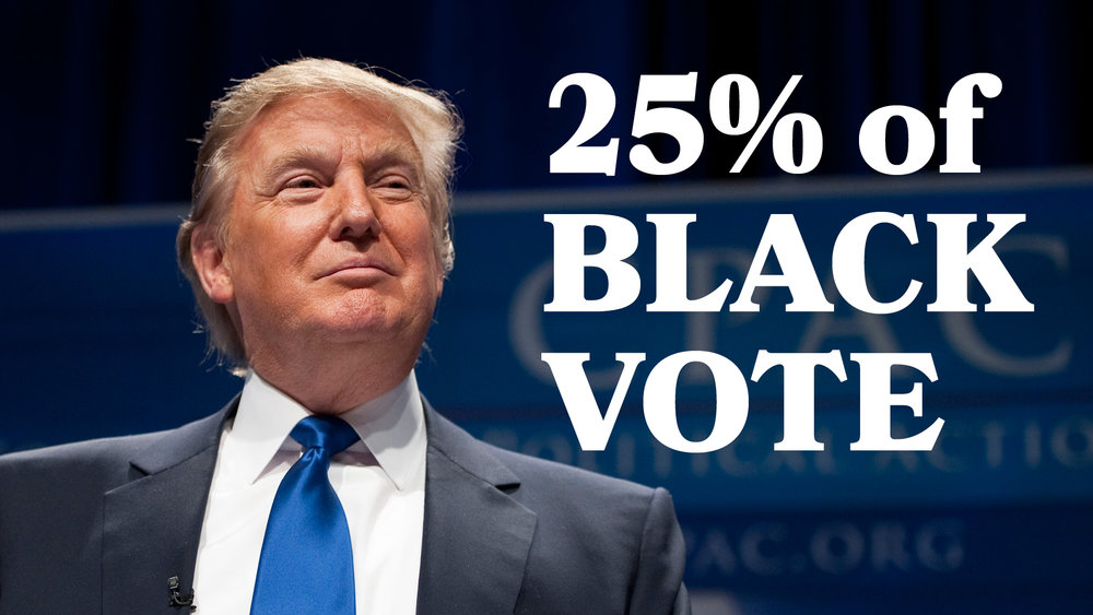 Polls: Trump Receives 25% Of Black Vote