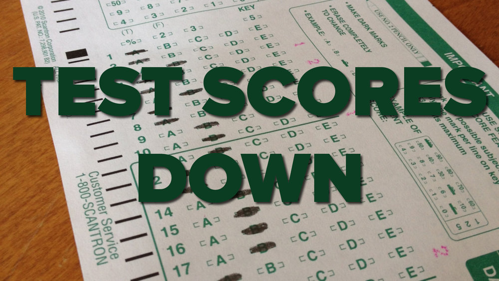 Test Scores On The Decline In U.S.