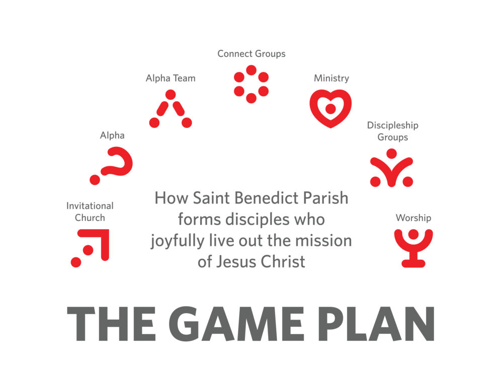Game Plan Infographic.png