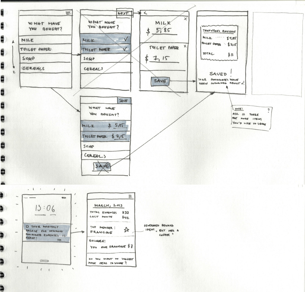 Main functionality paper wireframe sketches