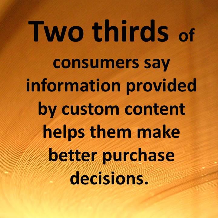 Custom Content Council