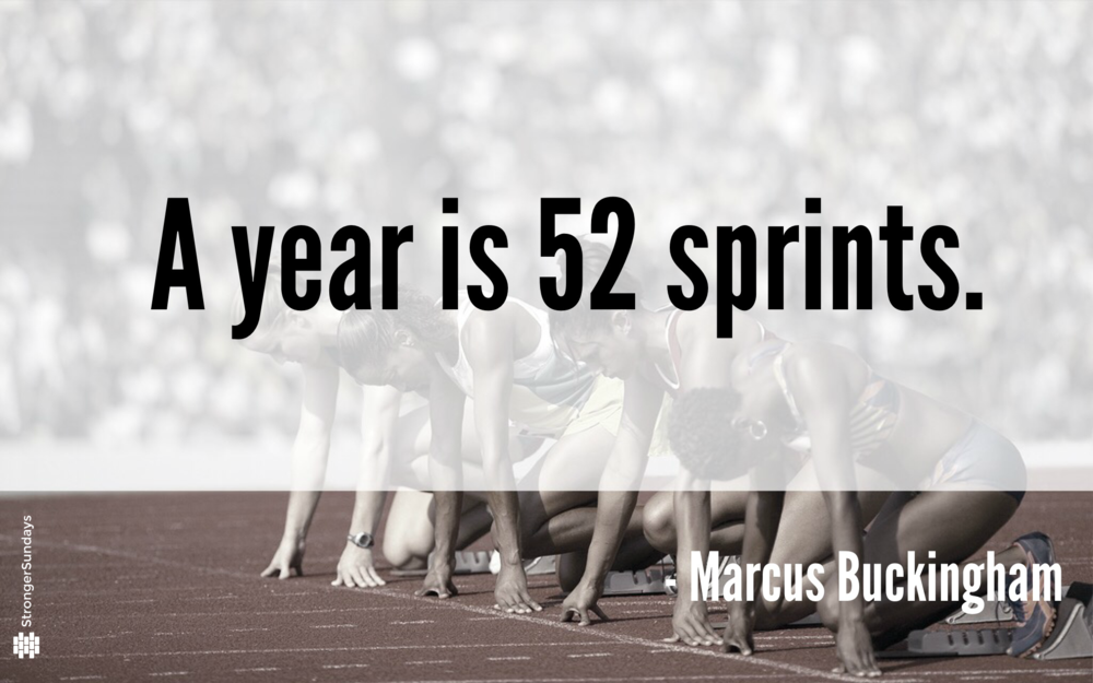 A year is 52 sprints